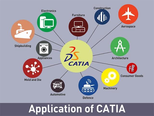 CATIA introduction