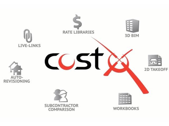 cost x performance