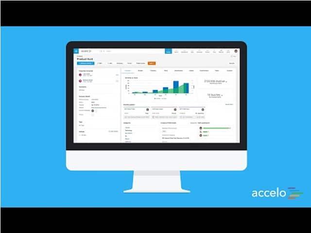 accelo  desktop architecture software