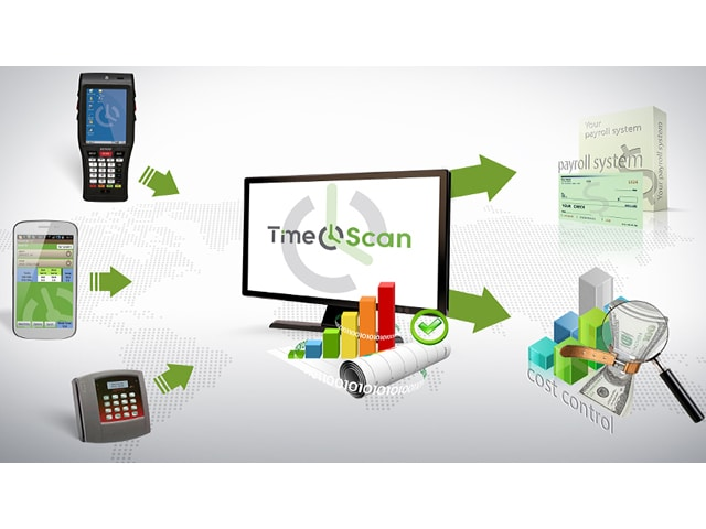 time scan solution