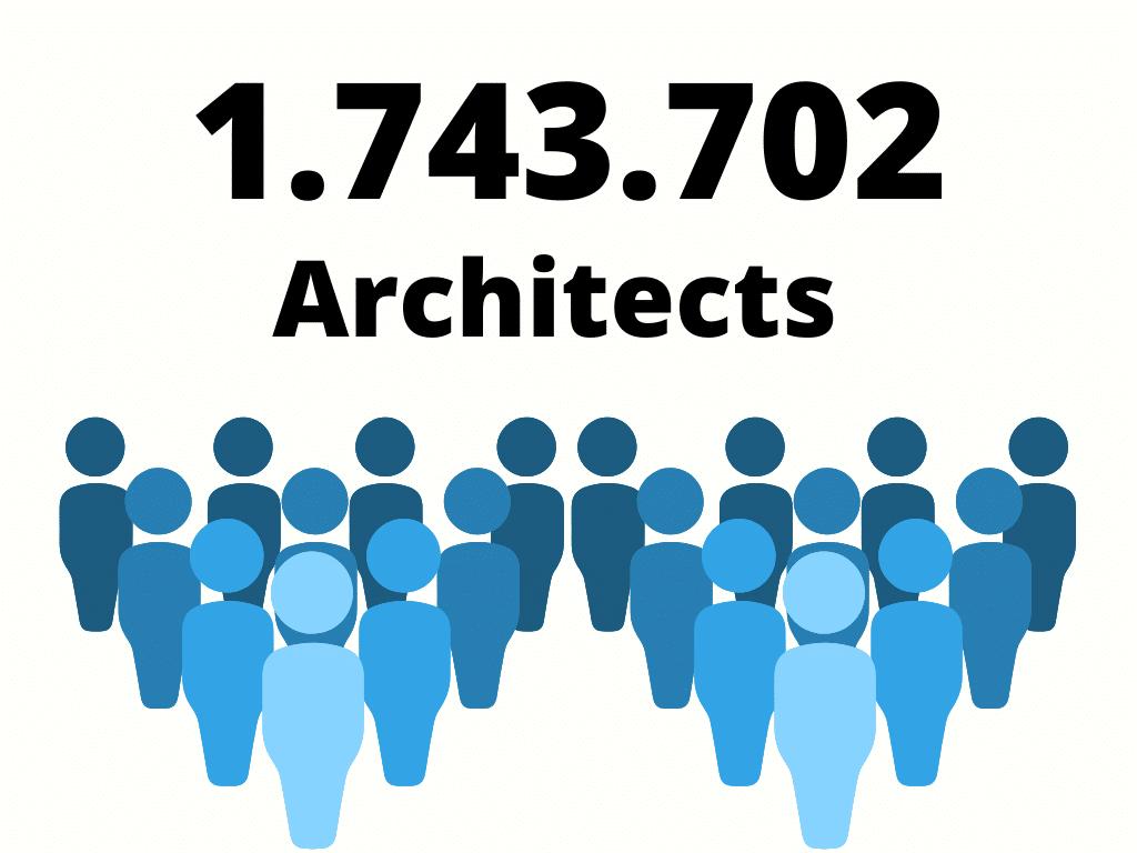Employed architects