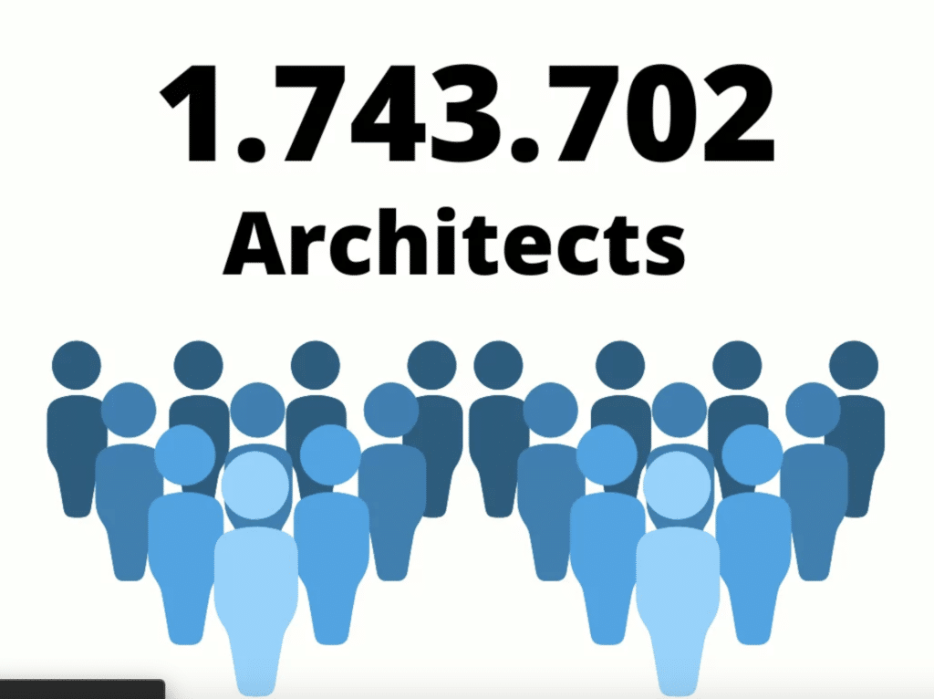 total Employed architects statistic