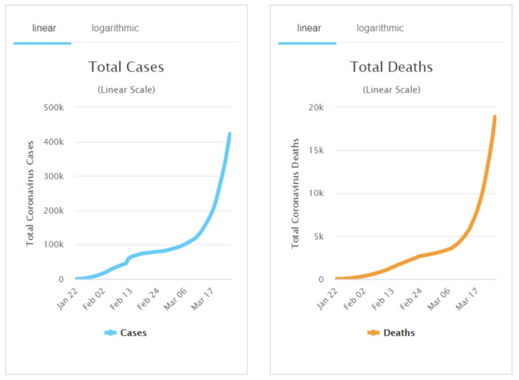 covid statistics