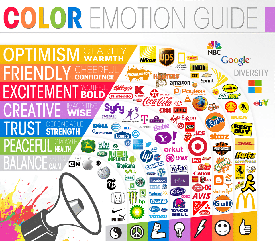 Color emotion guide showing what different colors mean