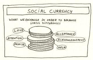 social currency cartoon