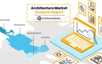 Architecture Market Analysis Report